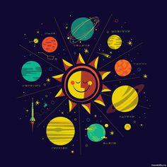 рисунок солнечной системы - Поиск в Google