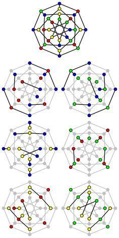 720_Graph_star_coloring.png (360×720)