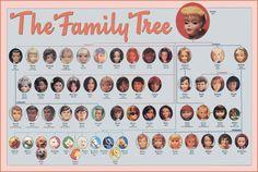 Barbie's Family Tree