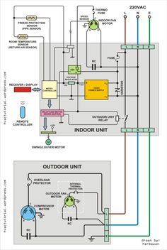 130 best ac images in 2020 | hvac, refrigeration and air ... lg ductless wiring diagram wiring a mini split pinterest