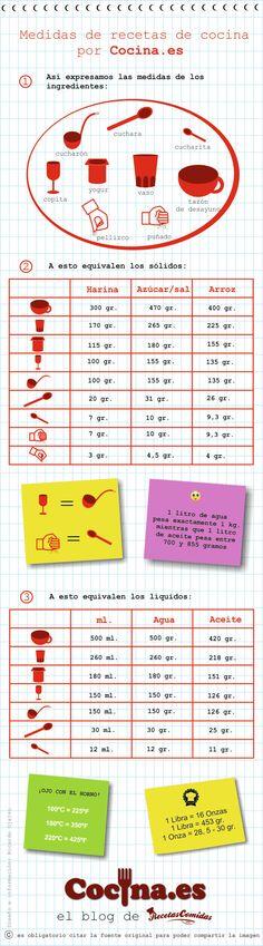 Tres gramos es un pellizquito, siete gramos un puño y 100 gramos es un cucharón sopero o una copa. | 17 Datos gráficos sobre comidas que todo el mundo necesita en su vida