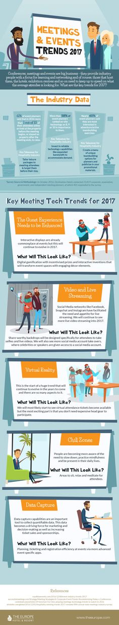 meetings and events trends 2017 letsreachsuccess.com infographic