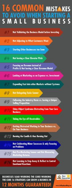 16 Common Mistakes to Avoid When Starting a Small Business from a Survey of over 100 Entrepreneurs ✮ www.pinterest.com/WhoLoves/helping-small-business  ✮smallbusiness #tips