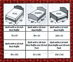 Quilt Sizes and Dimensions..