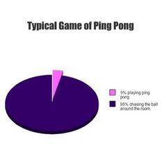 Typical Game of Ping Pong.. Sadly true (-_-)