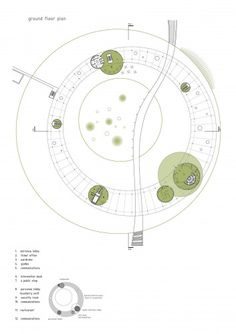 Image 11 of 18 from gallery of Museum of Contemporary Art of Vojvodina Proposal / Đordje Alfirević & Ana Čarapić. first floor plan Architecture Concept Diagram, Architecture Graphics, Architecture Plan, Space Museum, New Museum, Ground Floor Plan, Museum Of Contemporary Art, Technical Drawing, Master Plan