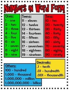 number words student reference poster freebie math word walls