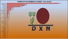DXN môže byť jedna z tvojich najväčších životných príležitostí, pokiaľ sa teraz správne rozhodneš.  Neváhaj,  pridaj sa TERAZ - klikni NA: http://kaffakava.ganodermakava.sk/blog-2013-10-20-Sta___sa___lenom_DXN_-__zadarmo