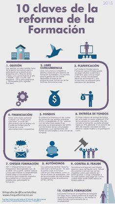 10 claves de la reforma de la formación profesional para el empleo