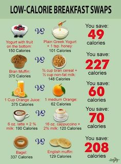 Six healthy food combinations that always keep you young and beautiful 150 Calorie Snacks, Calorie Diet, Healthy Snacks, Healthy Eating, Healthy Recipes, Healthy Detox, Healthy Weight, Keto Recipes, Healthy Foods