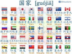 Countries...if only I knew flags better