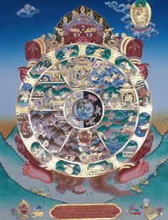 Yama holding The Wheel of Life ☸ Center: 3 poisons: Pig -> Rooster -> Snake ☸ 2nd rim: Karma ☸ 3rd rim: 6 Realms ☸ Outer rim: 12 Nidānas