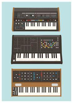 Retro Geek Print Analog Synthesizer Poster Music poster Nerd geek Retro print - Minimoog, roland, Korg A3