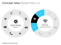radial menu Menu Design, Ux Design, Organizational Chart, Compass Design, Navigation Bar, Digital Signage, App Icon, Ui Ux, User Interface