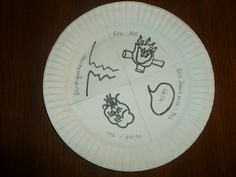"Add a brad and a plate with a ""piece of pie"" missing and you have a craft for a ""Still small voice"" lesson."