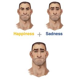 Happy + Sad Face Drawing Reference, Animation Reference, Anatomy Reference, Art Reference, Character Design Animation, Character Design References, Happy Face Drawing, Facial Expressions Drawing, 3 4 Face