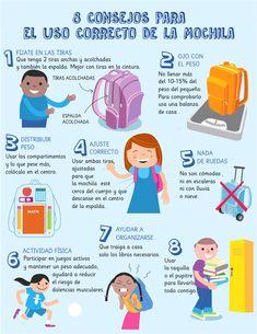 Consejos para elegir una mochila y cómo llevarla #mochilas #educación #saludinfantil