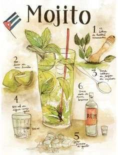 # # # - Food and Drink Party Drinks, Cocktail Drinks, Alcoholic Drinks, Beverages, Pink Cocktails, Mojito Drink, Recipe Drawing, Watercolor Food, Liqueur
