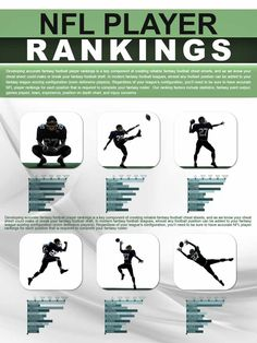 NFL player rankings of the top players for the 2020 fantasy football season. Fantasy Football Draft Sheet, Fantasy Football Advice, Fantasy Football Players, Fantasy Football Rankings, Football Icon, Football Love, Football Season, Fantasy League, Nfl History