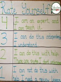lots of anchor charts. Make a poster for my classroom wall. Education to the Core: Rate your learning scale. Aligns with the Marzano method. Teacher Tools, Teacher Resources, Teaching Tips, Teaching Math, Teaching Strategies Gold, Classroom Organization, Classroom Management, Colegio Ideas, Visible Learning