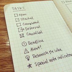 Sketchnote planning with task lists. #sketchnoteworkbook   Flickr - Photo Sharing!