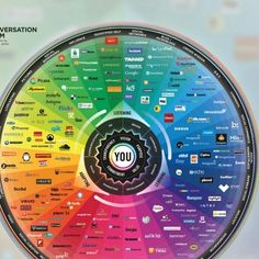 2013′s Complex Social Media Landscape in One Chart