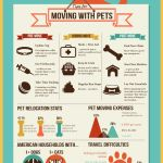 Tips for Moving with Pets [Infographic]