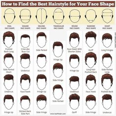 Hairstyles For Men According To Face Shape Inspiration Tips To Choose The Right Men's Haircut For Your Face Shape  Face