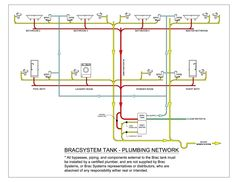 6a10db7de24186000f000aa7eded67b2 mobile home living bus house mobile home plumbing diagram periodic & diagrams science plumbing diagram for bathtub at gsmx.co