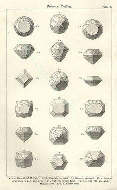 Vintage Print CUTTING DIAMONDS Chart T III, vintage precious gem stones illustrations