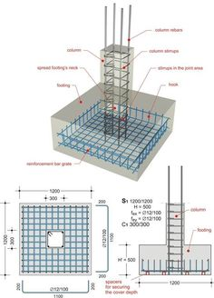 La cimentación es el conjunto de elementos estructurales cuya misión es transmitir las cargas de la edificación o elementos apoyad...