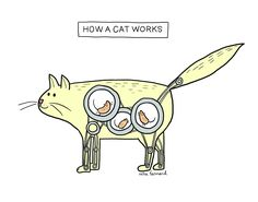funny cat postcards (4), yellow cat, cat and mice, technical drawing of a cat, hamster wheels, pulleys and things, happy cat, mouse by fuffernutter on Etsy https://www.etsy.com/listing/510641035/funny-cat-postcards-4-yellow-cat-cat-and