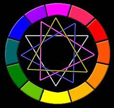 La couleur dans tous ses tats on pinterest for Couleur du cercle chromatique