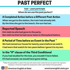 """hellolearnenglishwithantriparto: """" Past Perfect Tense #learnenglish """""""