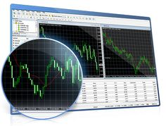 Benefits of Managed Forex Trading