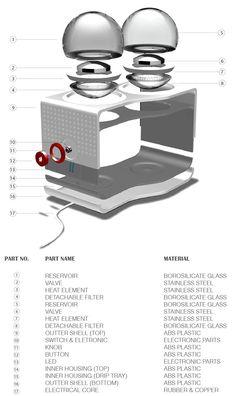 Bodum Coffee & Tea Maker by Sunny Ting Wai Wong » Yanko Design