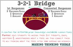 Visible Thinking Routine: Think Pair Share