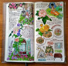 hobonichi weeks | Tumblr