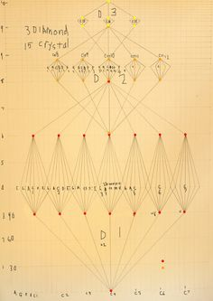 dylan martorell music scores