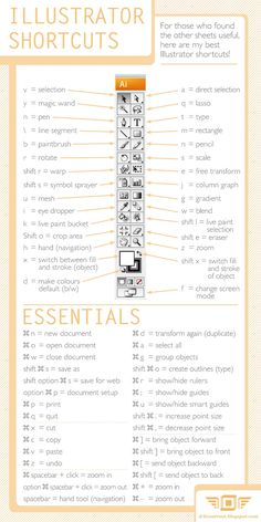 Illustrator, Photoshop, InDesign shortcuts!