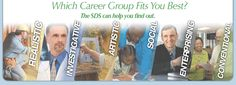 The SDS can help you find out which career group fits you best.   #fs4703  127.13. Career Preparation I  TEKS 1(A)  The student uses employability skills to gain an entry-level job in a high-skill, high-wage, or high-demand field. The student is expected to  identify employment opportunities