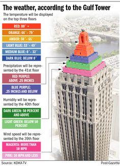 Gulf Tower beacon to rekindle Pittsburgh skyline - Pittsburgh Post-Gazette