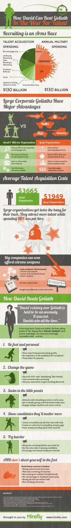 How David Can Beat Goliath In The War For Talent #infographic #talent #infografía