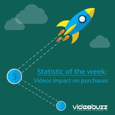 After visiting a video ad, 12% of viewers purchase the specific product featured in the ad.