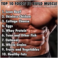 Top 10 Foods To Build Muscle - Healthy Fitness Sixpack Protein - PROJECT NEXT - Bodybuilding & Fitness Motivation + Inspiration