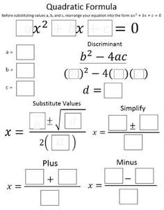 This idea came from Sarah when I saw her quadratic formula template . I teach this topic a little different so I modified it to fit the m...