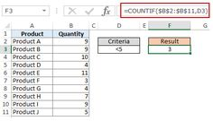Learn how to use multiple criteria in Excel COUNTIF and COUNTIFS function #Excel #ExcelTips #ExcelFunctions
