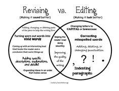 Writing Essays - Revising or Editing - What's the difference?