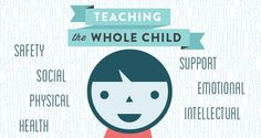 Whole Child: A Well-Rounded Approach to Education Expert advice on how to adopt a Whole Child approach to your child's education.Expert advice on how to adopt a Whole Child approach to your child's education. Elementary Physical Education, Education Reform, Teacher Education, Kids Education, Teacher Tips, Special Education, Teacher Stuff, Child Teaching, Kids Learning