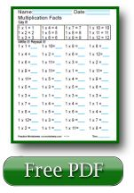 math worksheet : 1000 images about printable multiplication worksheets on  : Multiplication For Beginners Worksheets